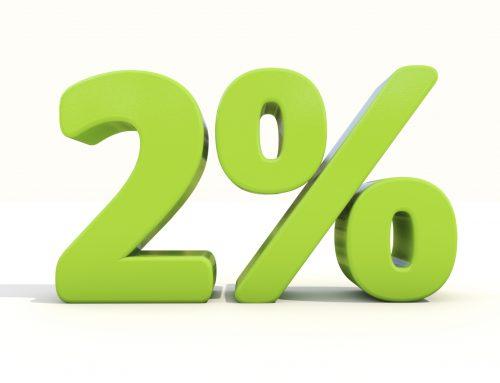 Poukazovanie 2% dane z príjmu za rok 2020